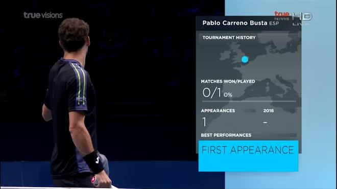 """Busta - Dimitrov: """"Kẻ đóng thế"""" Nadal & 2 set hủy diệt (ATP Finals)"""