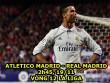 """Nhận định bóng đá Atletico – Real Madrid: Ronaldo, """"trùm"""" derby thủ đô"""