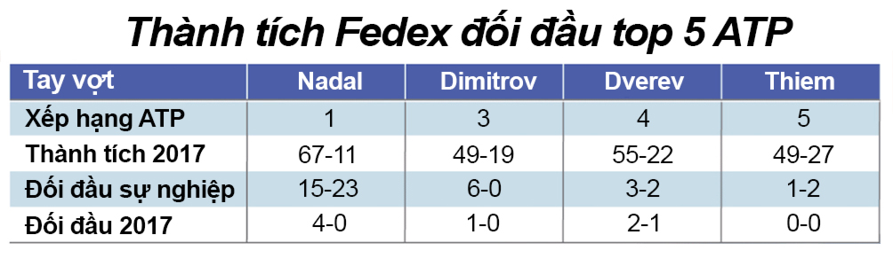 Federer 1 năm tennis hô mưa gọi gió: Huyền thoại bất tử - 5