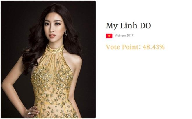 Hoa hậu Mỹ Linh lên tiếng về việc bị chèn ép tại Hoa hậu Thế giới - 3