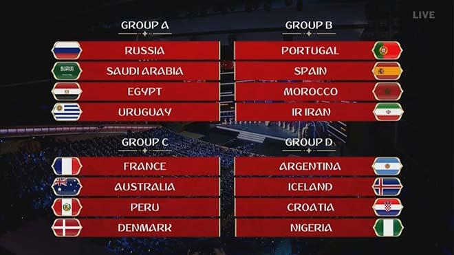 Bốc thăm World Cup: Báo Tây Ban Nha sợ Ronaldo, truyền thông Anh ngại Brazil - 1