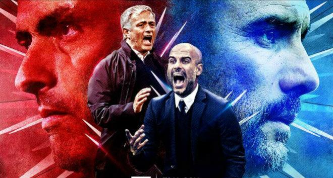 """MU đấu sinh tử Man City: Chờ Mourinho """"giải mã"""" Pep, bắt chết De Bruyne - 1"""
