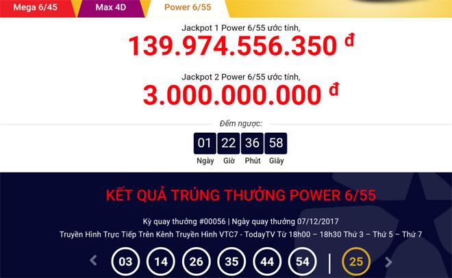 Nóng 24h qua: Hụt jackpot 140 tỉ trong gang tấc, chủ nhân vẫn nhận thưởng lớn - 1