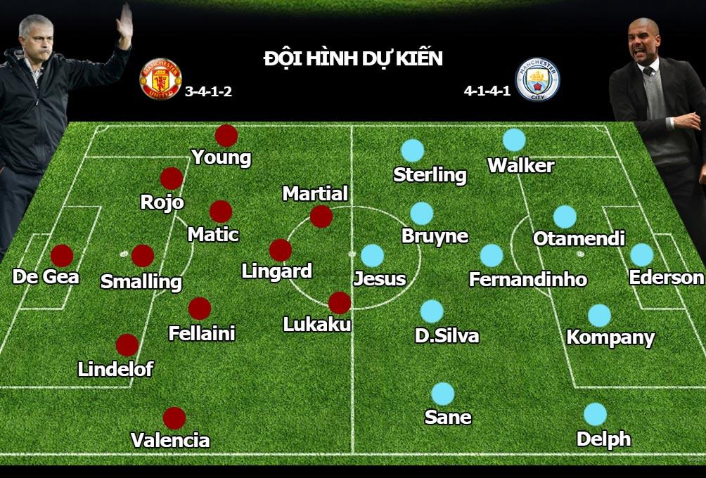"""MU - Man City: Ngày Manchester """"long trời lở đất"""" - 3"""