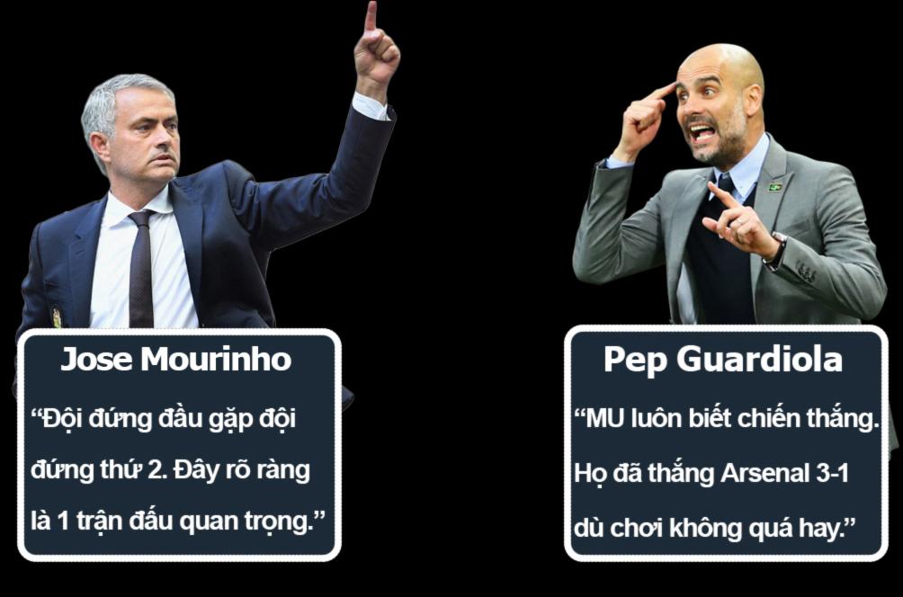 """MU - Man City: Ngày Manchester """"long trời lở đất"""" - 6"""