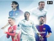"""Vua  châu Âu 2017: Harry Kane  """" chung mâm """"  Messi, hạ bệ Ronaldo"""