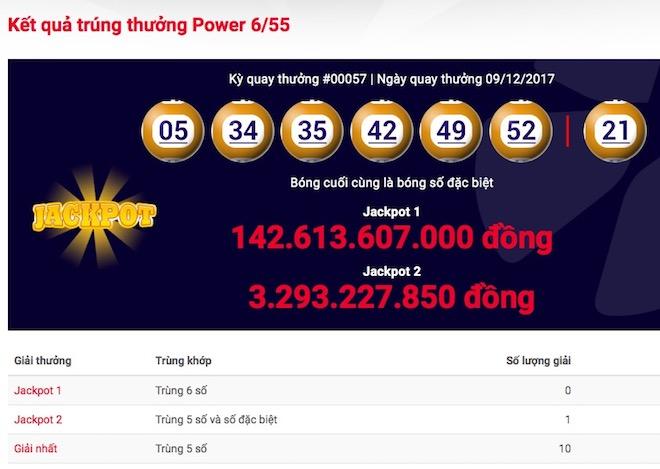Thông tin mới vụ 11 người hụt jackpot hơn 142 tỉ trong gang tấc - 1