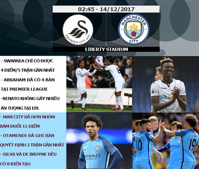 """Ngoại hạng Anh trước vòng 17: Man City """"dưỡng quân"""", MU sức bật thế đường cùng - 5"""
