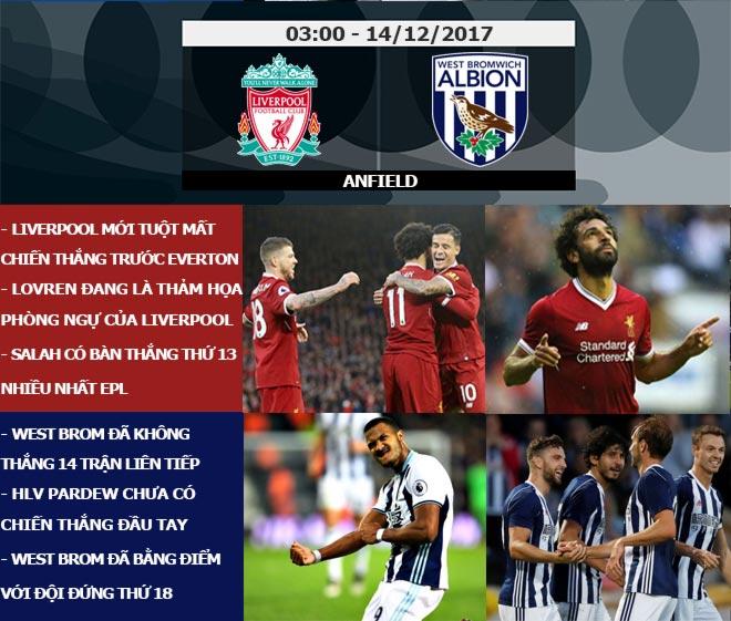 """Ngoại hạng Anh trước vòng 17: Man City """"dưỡng quân"""", MU sức bật thế đường cùng - 8"""