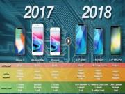 iPhone 9, Xs và Xs Plus: Bom tấn mới giá từ 14,6 triệu đồng