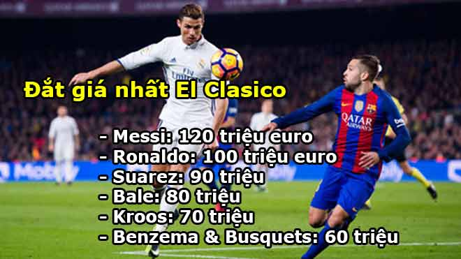 Siêu kinh điển Real – Barca: Trận cầu 1 tỷ euro, Messi cao giá hơn Ronaldo - 2