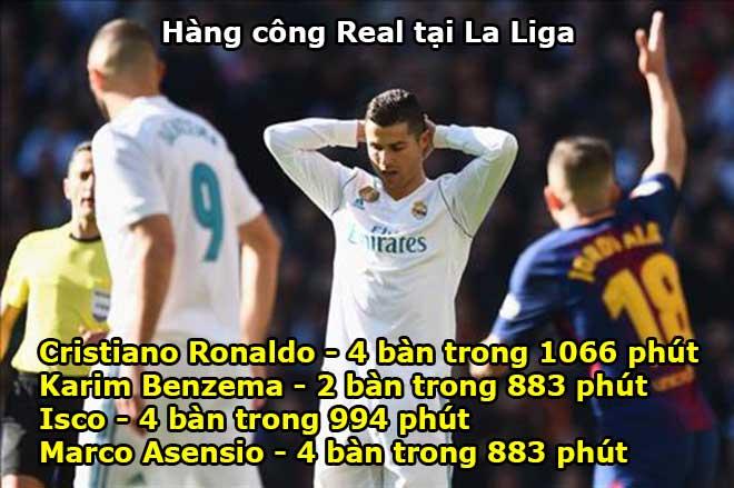 """Real """"buông súng"""" ở La Liga: Zidane & lòng áp mù quáng - 2"""