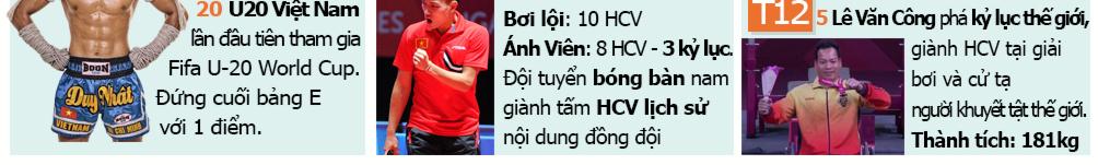 Thể thao Việt Nam 1 năm giông tố: Đỉnh cao cử tạ, bẽ bàng bóng đá - 6