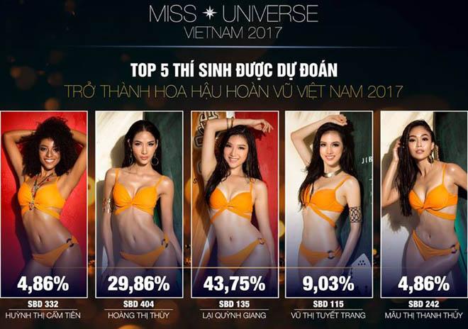 Bật mí cô gái đang đặt ái mộ nhất ở Hoa hậu hĩ Hoàn vũ VN - 3