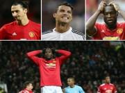 """Thảm họa  """" tiền đạo phòng ngự """" : Ronaldo phản lưới, Lukaku báo hại MU"""