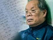 """Clip: 15 phút thử thách dịch thơ sang  """" tiếw Việt """"  cải tiến"""