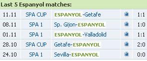 Dự đoán tỷ số vòng 11 La Liga (Loạt trận đêm chủ nhật 22/11) - 1