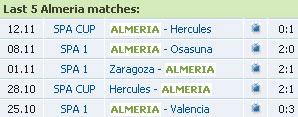 Dự đoán tỷ số vòng 11 La Liga (Loạt trận đêm chủ nhật 22/11) - 6