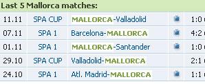Dự đoán tỷ số vòng 11 La Liga (Loạt trận đêm chủ nhật 22/11) - 5