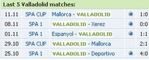 Dự đoán tỷ số vòng 11 La Liga (Loạt trận đêm chủ nhật 22/11) - 10