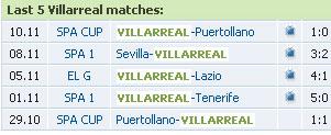 Dự đoán tỷ số vòng 11 La Liga (Loạt trận đêm chủ nhật 22/11) - 9