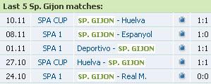 Dự đoán tỷ số vòng 11 La Liga (Loạt trận đêm chủ nhật 22/11) - 14