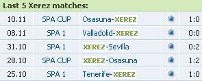 Dự đoán tỷ số vòng 11 La Liga (Loạt trận đêm chủ nhật 22/11) - 13