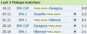Dự đoán tỷ số vòng 11 La Liga (Loạt trận đêm chủ nhật 22/11) - 17