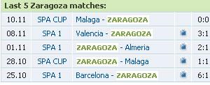 Dự đoán tỷ số vòng 11 La Liga (Loạt trận đêm chủ nhật 22/11) - 18