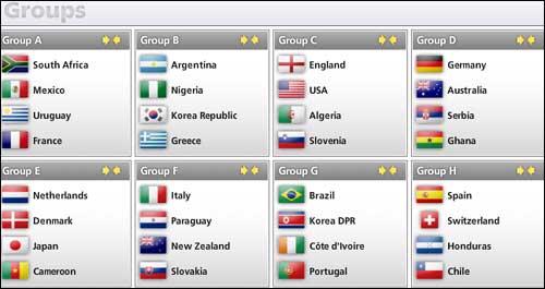 Kết quả bốc thăm vòng bảng World Cup 2010: Ronaldo đụng Kaka - 3