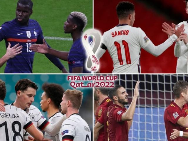 Lịch thi đấu vòng loại World Cup 2022 - khu vực châu Âu mới nhất