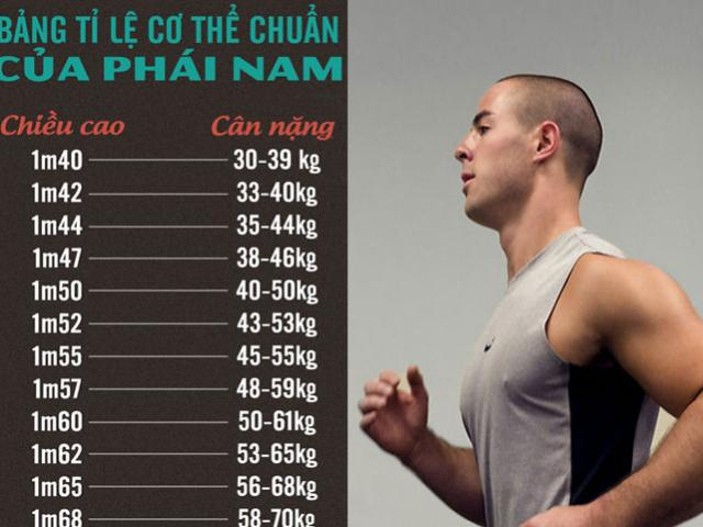10 năm qua, đàn ông Việt Nam đã phát triển chiều cao như thế nào?