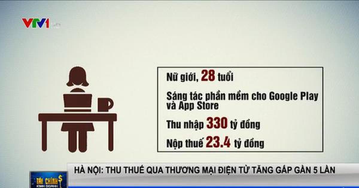 Cô gái SN 1992 ở Hà Nội làm nghề gì để thu nhập 330 tỷ đồng/năm, nộp thuế hơn 23 tỷ?