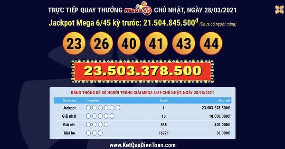 Vé Vietlott trúng 23,5 tỉ đồng bán ở TP HCM