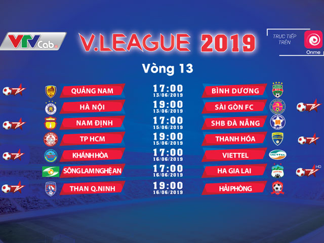 V-League Round 13: Great pressure on Hanoi, Tong Nhat Stadium promises to be on fire