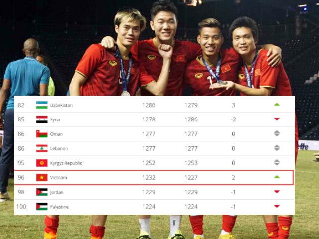 Chóng mặt thứ hạng ĐT Việt Nam ở bảng xếp hạng FIFA: Đang hơn Thái Lan mấy bậc?
