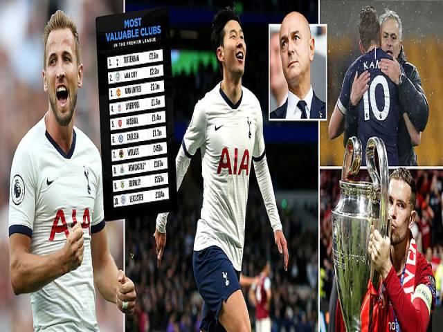 Tottenham vượt MU - Man City giàu nhất Ngoại hạng Anh, không cần bán Harry Kane