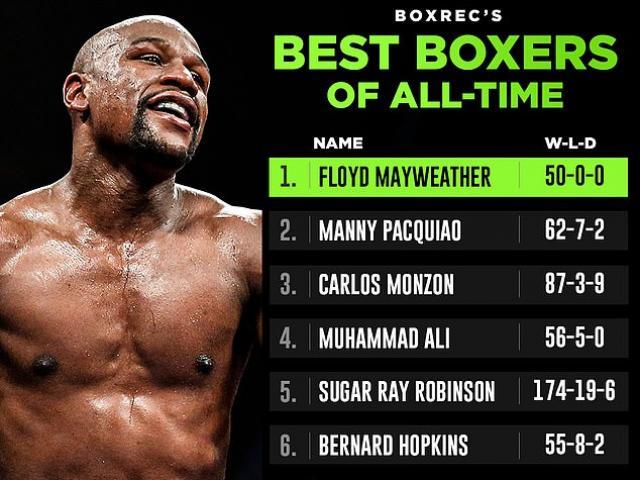 """Cực sốc: Mayweather vĩ đại nhất boxing, Mike Tyson rơi """"xuống đáy"""""""