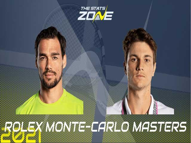 Giải Monte Carlo cực nóng: Tsitsipas - Dimitrov ghi danh, Berrettini bị loại sốc