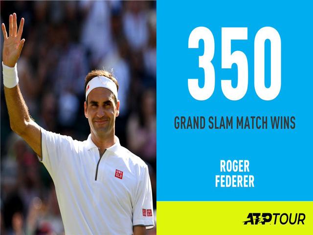 """Federer thua đúng 1 set ở Wimbledon: Kỳ tích 100 chờ """"Tàu tốc hành"""""""
