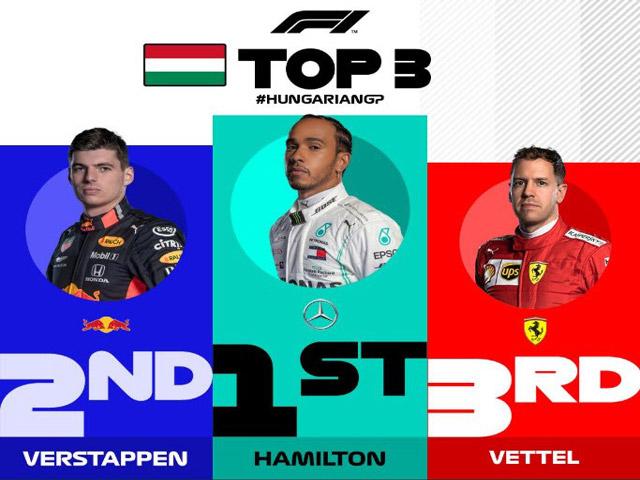 Đua xe F1, Hungarian GP: Màn đấu trí chiến thuật tuyệt đỉnh