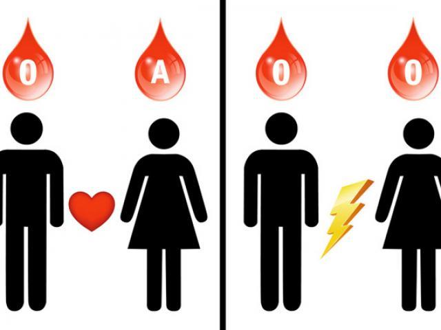 Những điều thú vị về các nhóm máu giúp đoán tính cách, sức khỏe thậm chí là cứu mạng bạn