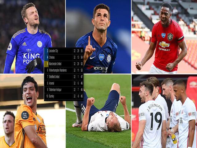 """Cực nóng Top 4 Ngoại hạng Anh: Tottenham """"hết cửa"""", MU - Solskjaer đón tin vui"""