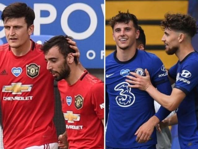 Ngoạn mục Ngoại hạng Anh 2019/20: MU top 3 là bất ngờ lớn nhất?