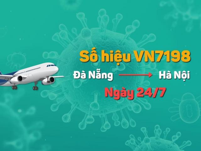 Thông báo KHẨN số 23 của Bộ Y tế về nơi có mặt các ca mắc COVID-19