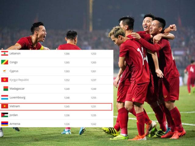 """ĐT Việt Nam hạ UAE """"công phá"""" bảng xếp hạng FIFA: Cao thứ nhì lịch sử, áp sát top 90"""
