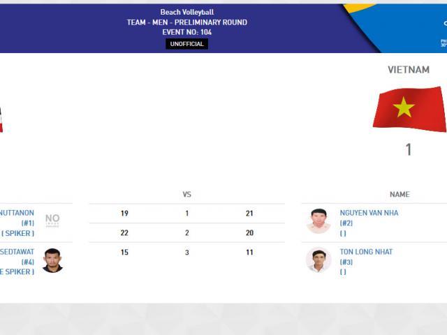 """Bóng chuyền Việt Nam """"ra ngõ"""" đụng Thái Lan ở SEA Games: Nỗ lực tận cùng"""