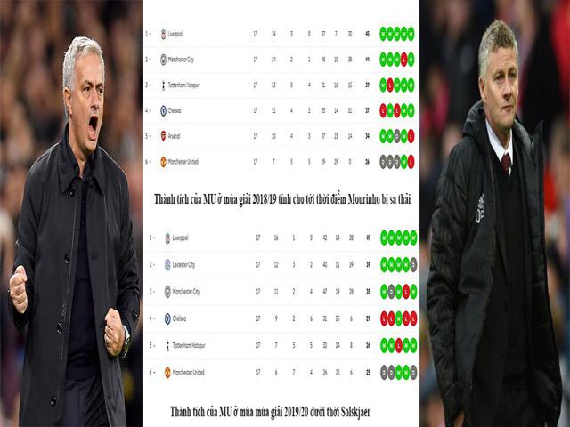 """1 năm MU sa thải Mourinho: Solskjaer hơn """"Người đặc biệt"""" ở điểm nào?"""