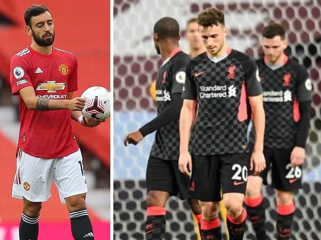 Chấn động bảng xếp hạng Ngoại hạng Anh: MU, Liverpool thảm bại đứng thứ mấy?