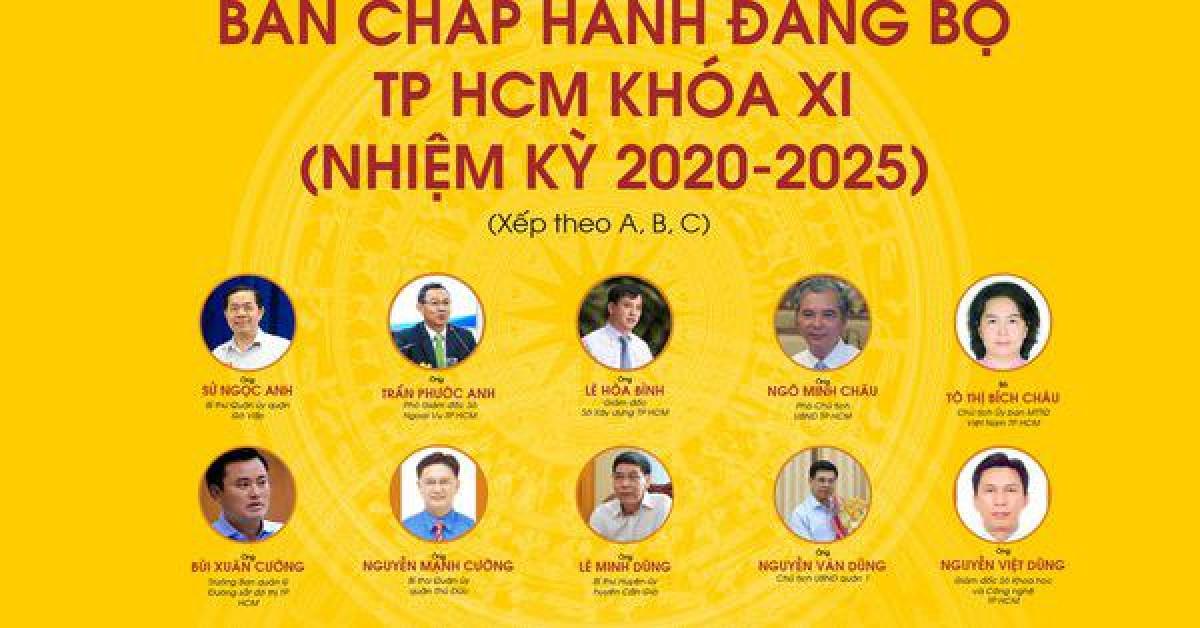 Chân dung 61 ủy viên Ban Chấp hành Đảng bộ TP HCM nhiệm kỳ 2020-2025